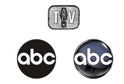 ABC Logo Evolution
