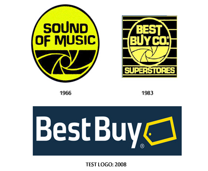 Best Buy Logos Old History Logo