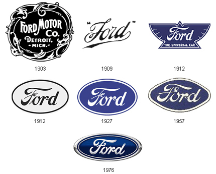 Ford Logos Evolution