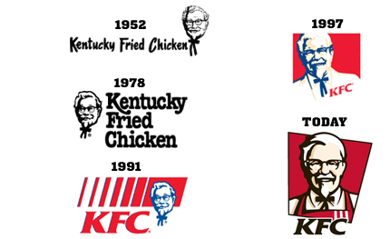 kfc logo design and history of kfc logo