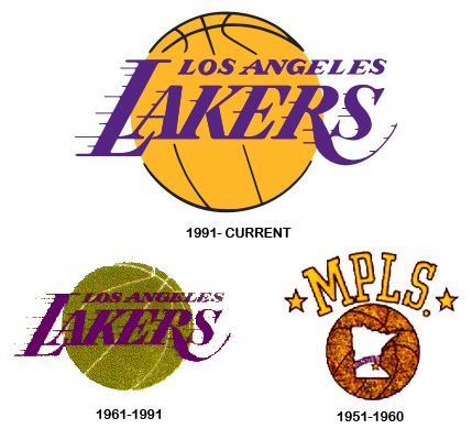 Lakers logo design and history of lakers logo lakers logo voltagebd Images