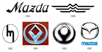Mazda Logo Evolution