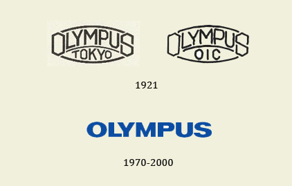 Olympus Old Logo Evolution