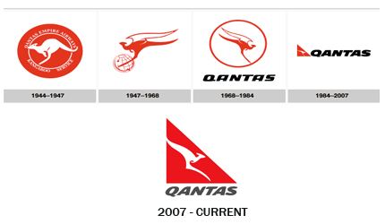 Qantas Logo Evolution Old logos