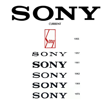 Sony Logo Design And History Of Sony Logo