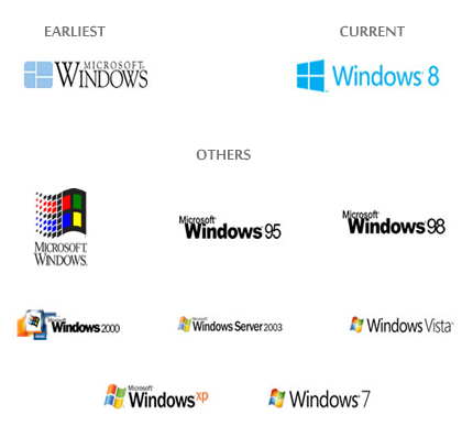 Windows Logo Design And History Of Windows Logo