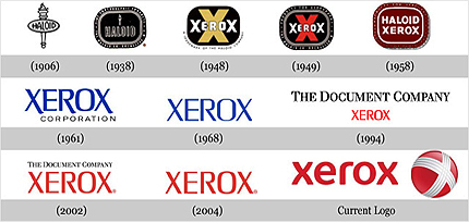 Xerox Logo Evolution